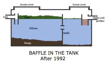 Baffle In Tank