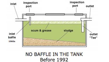 No Baffle In Tank